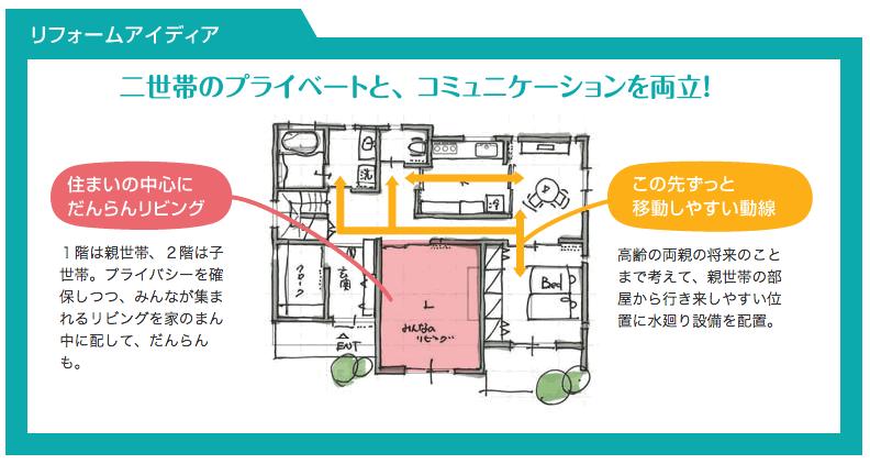 nisetai_reform_house