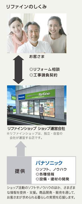 shikumi-refain