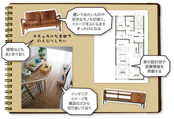 step03_chart01